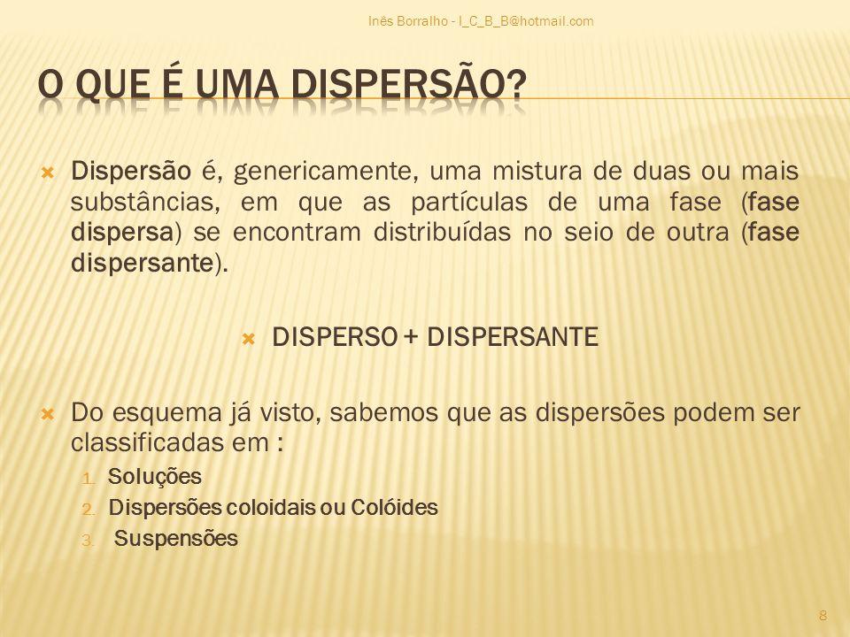 DISPERSO + DISPERSANTE