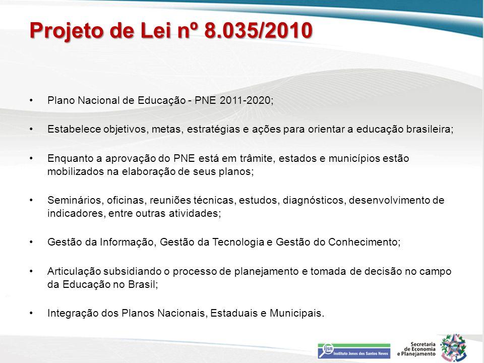 Projeto de Lei nº 8.035/2010 Plano Nacional de Educação - PNE 2011-2020;