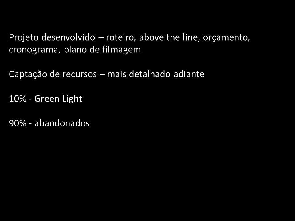 Projeto desenvolvido – roteiro, above the line, orçamento,