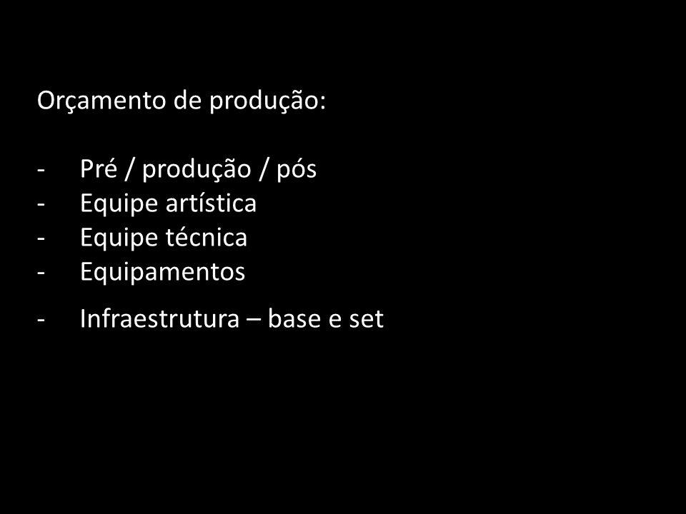 Orçamento de produção: