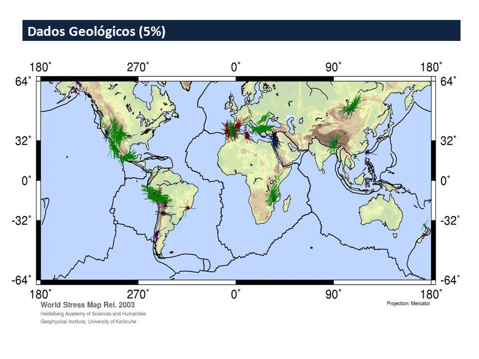 Dados Geológicos (5%)