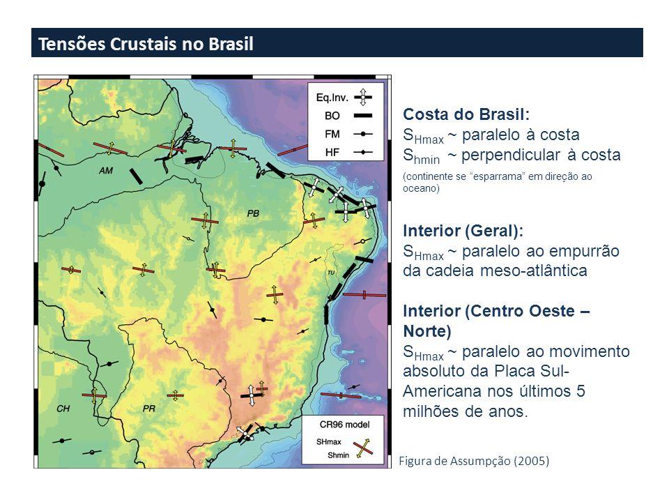 Tensões Crustais no Brasil