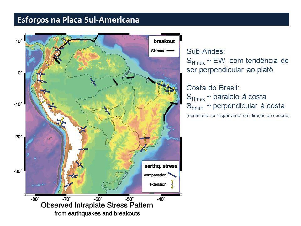 Esforços na Placa Sul-Americana