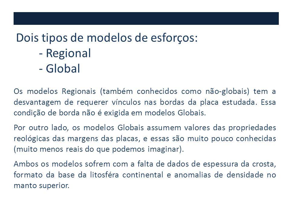 Dois tipos de modelos de esforços: - Regional - Global