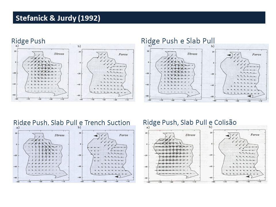 Ridge Push, Slab Pull e Colisão