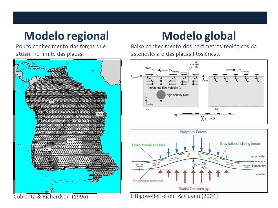 Modelo regional Modelo global