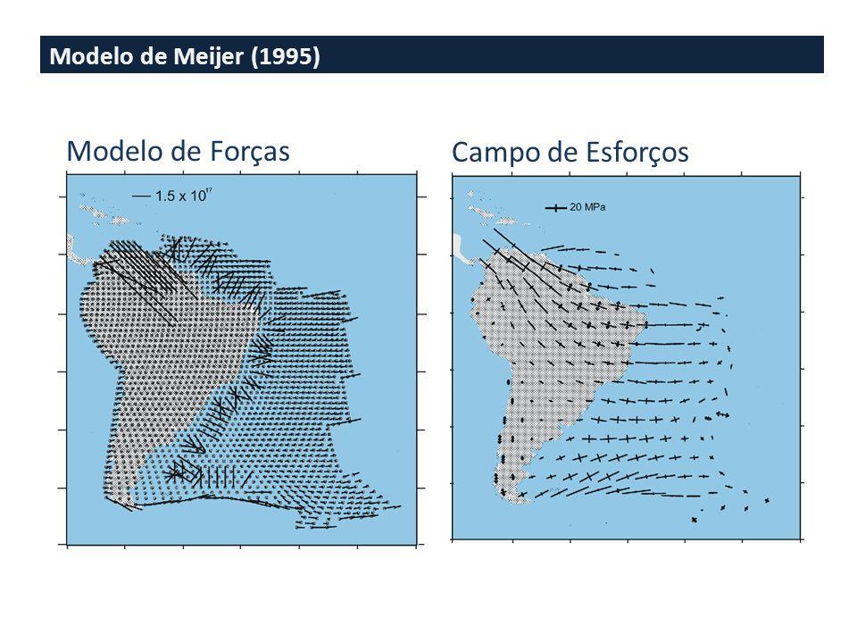 Modelo de Meijer (1995) Modelo de Forças Campo de Esforços