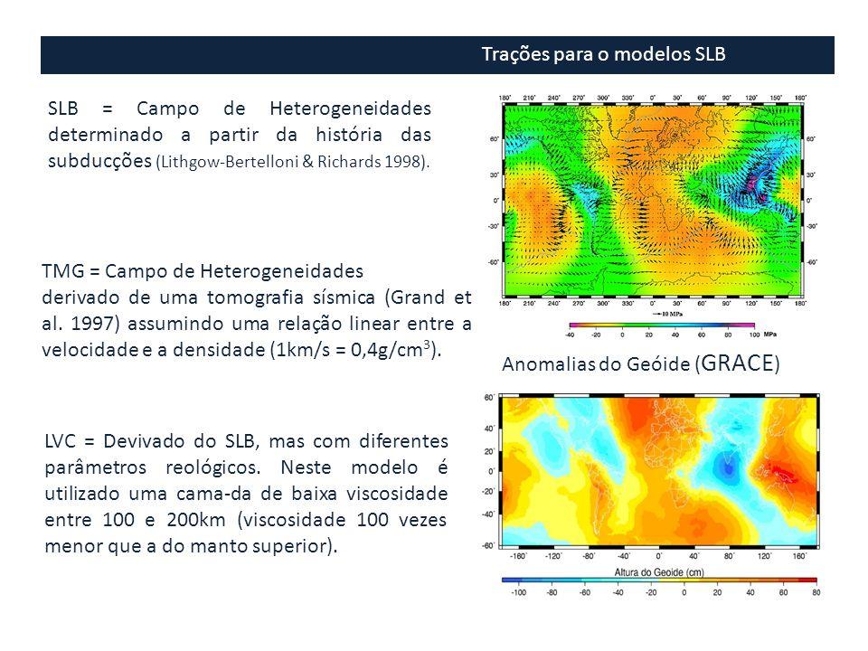 Trações para o modelos SLB