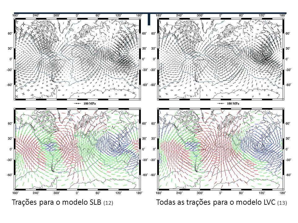 Trações para o modelo SLB (12)
