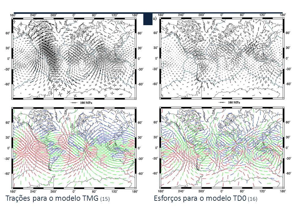 Trações para o modelo TMG (15)