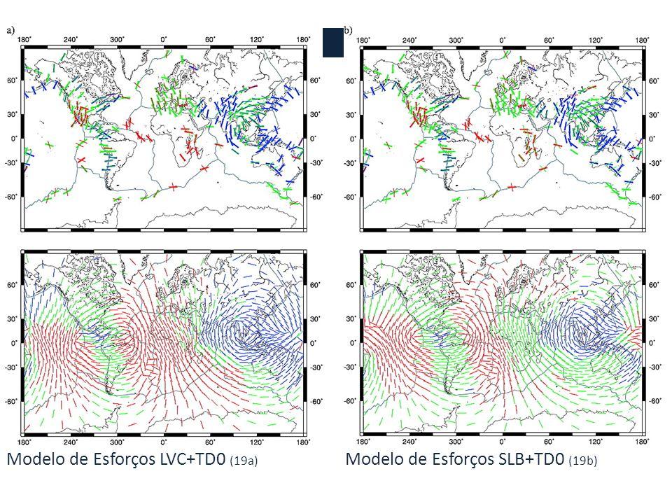 Modelo de Esforços LVC+TD0 (19a)