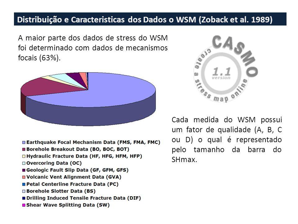 Distribuição e Caracteristicas dos Dados o WSM (Zoback et al. 1989)
