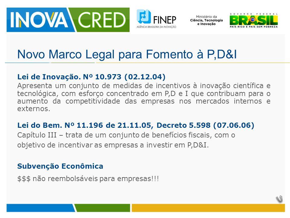 Novo Marco Legal para Fomento à P,D&I