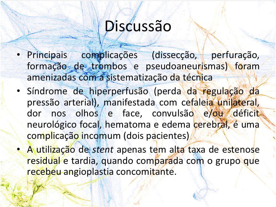 Discussão Principais complicações (dissecção, perfuração, formação de trombos e pseudoaneurismas) foram amenizadas com a sistematização da técnica.