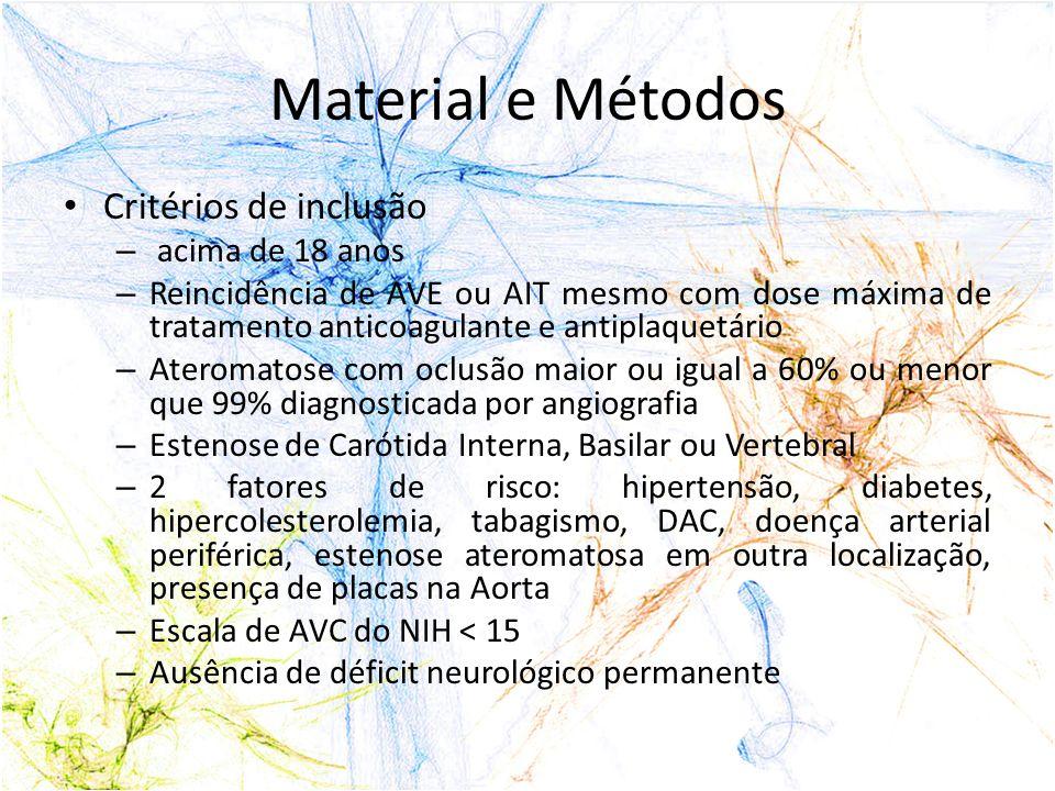 Material e Métodos Critérios de inclusão acima de 18 anos