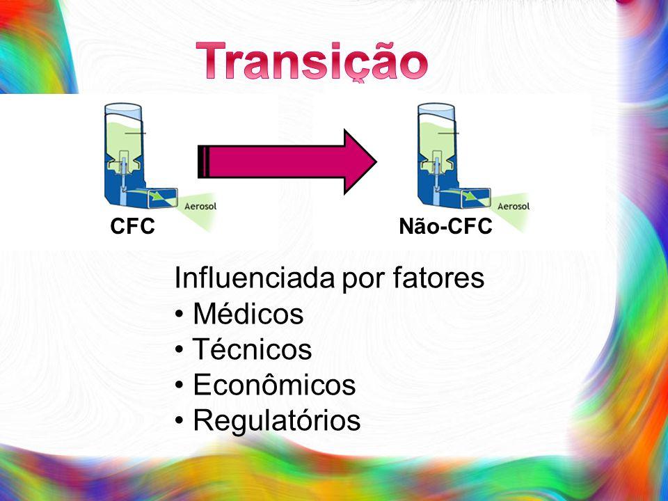 Transição Influenciada por fatores Médicos Técnicos Econômicos