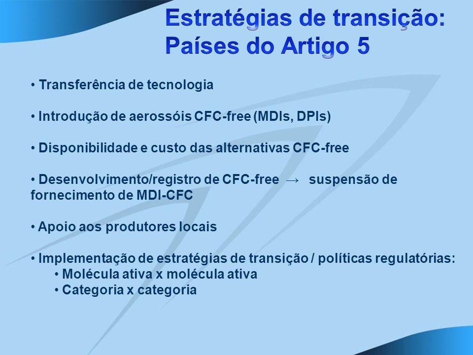 Estratégias de transição: Países do Artigo 5