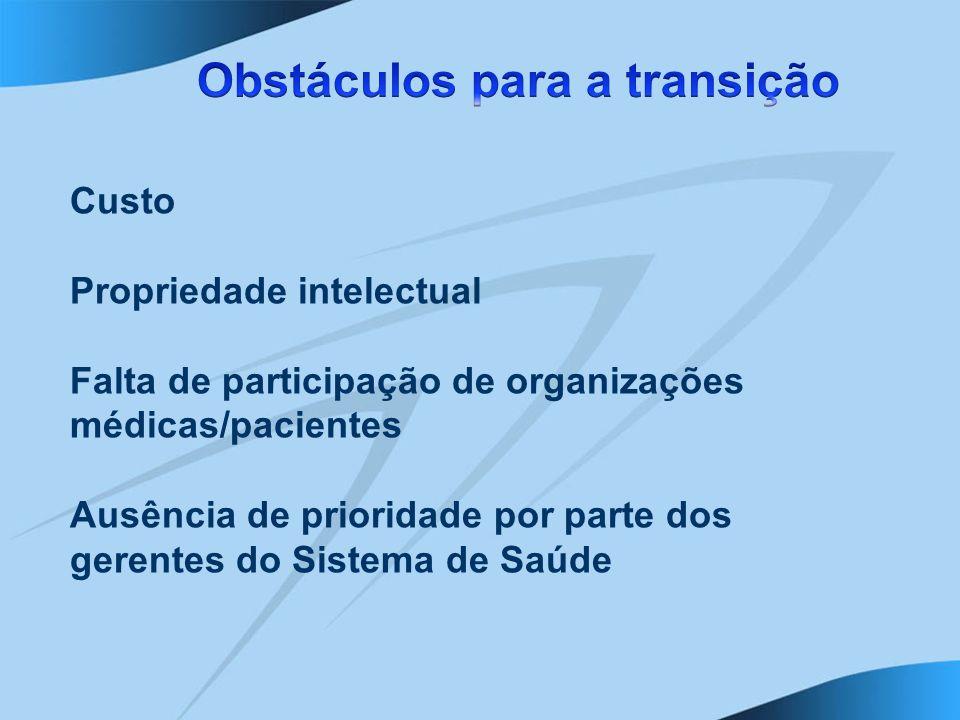 Obstáculos para a transição