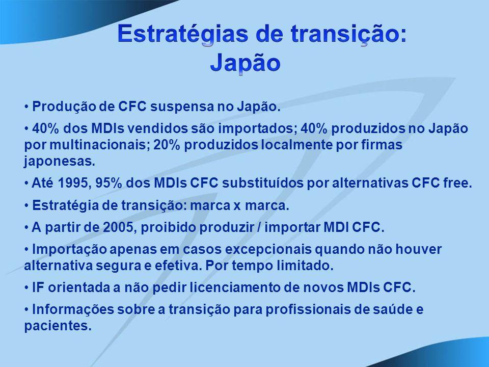 Estratégias de transição: