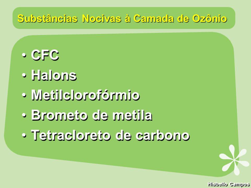 Substâncias Nocivas à Camada de Ozônio