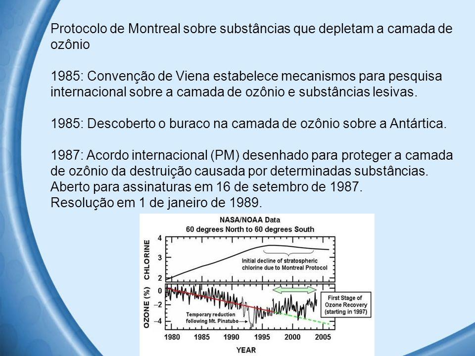 Protocolo de Montreal sobre substâncias que depletam a camada de ozônio