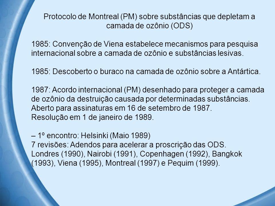 1985: Descoberto o buraco na camada de ozônio sobre a Antártica.