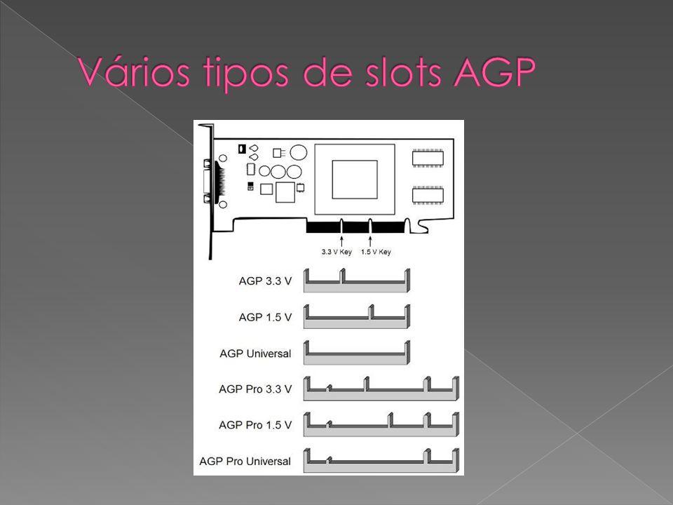Vários tipos de slots AGP