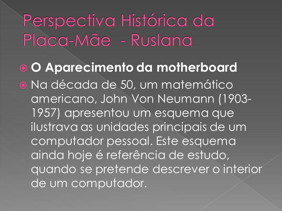 Perspectiva Histórica da Placa-Mãe - Ruslana
