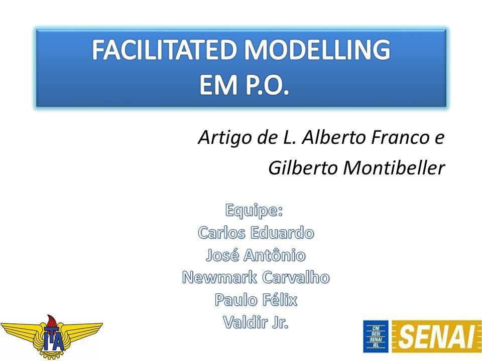 FACILITATED MODELLING EM P.O.