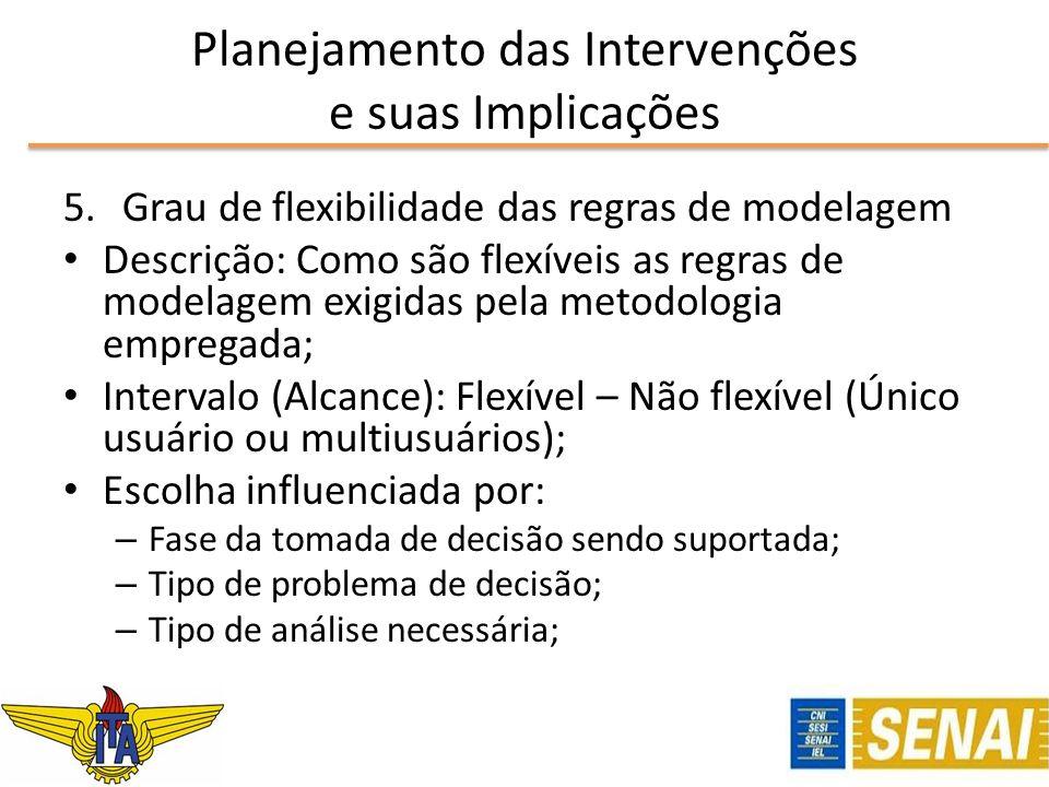 Planejamento das Intervenções e suas Implicações