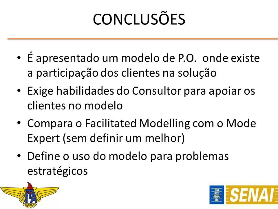 CONCLUSÕES É apresentado um modelo de P.O. onde existe a participação dos clientes na solução.