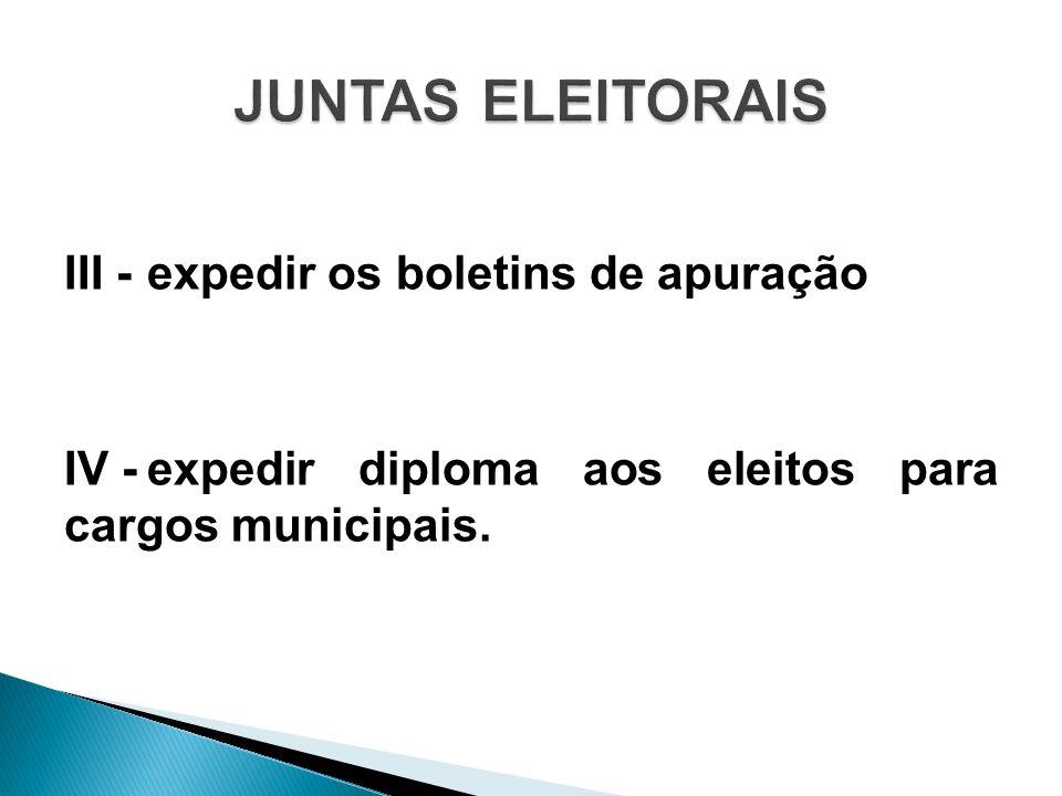 JUNTAS ELEITORAIS III - expedir os boletins de apuração IV - expedir diploma aos eleitos para cargos municipais.