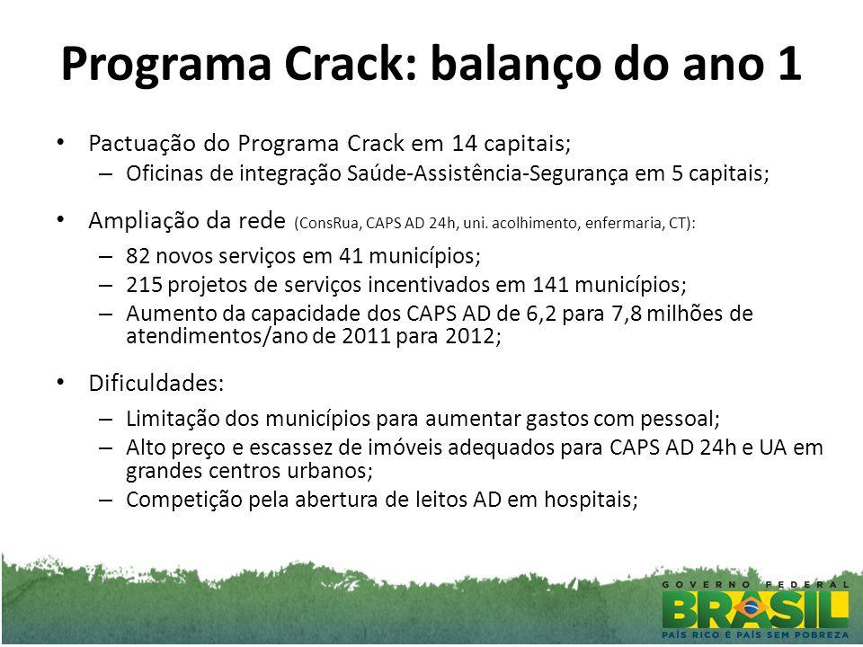 Programa Crack: balanço do ano 1