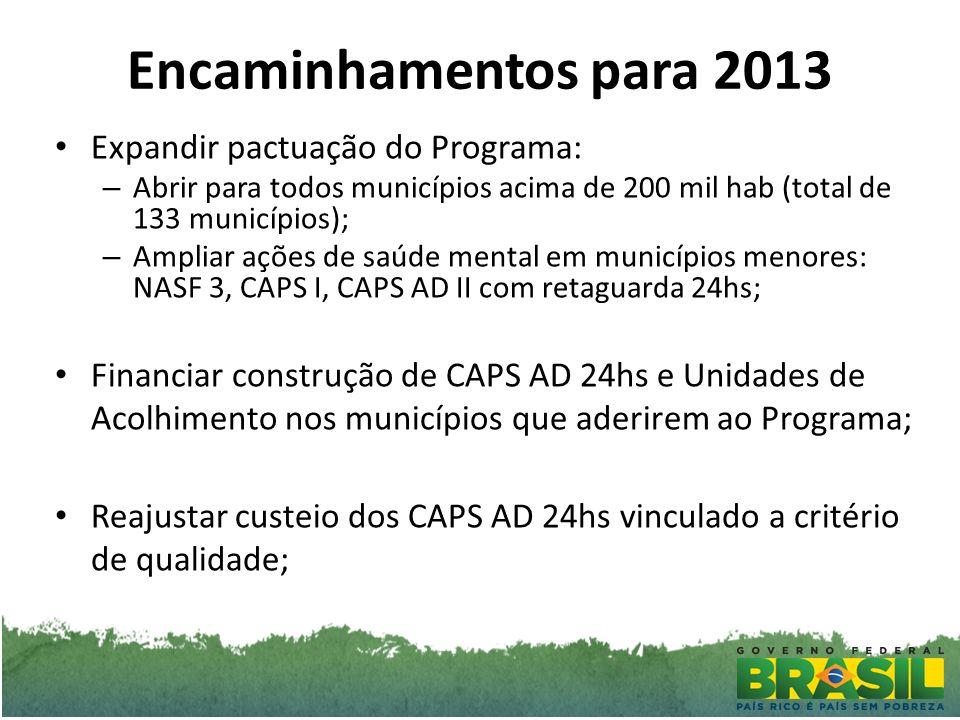 Encaminhamentos para 2013 Expandir pactuação do Programa: