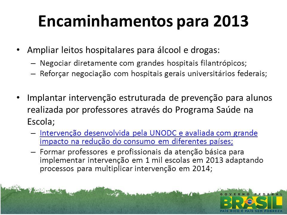 Encaminhamentos para 2013 Ampliar leitos hospitalares para álcool e drogas: Negociar diretamente com grandes hospitais filantrópicos;
