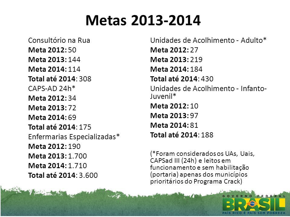Metas 2013-2014