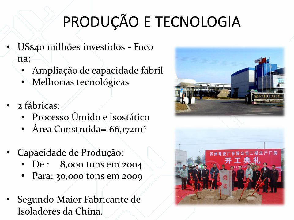 PRODUÇÃO E TECNOLOGIA US$40 milhões investidos - Foco na: