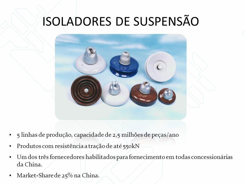 ISOLADORES DE SUSPENSÃO