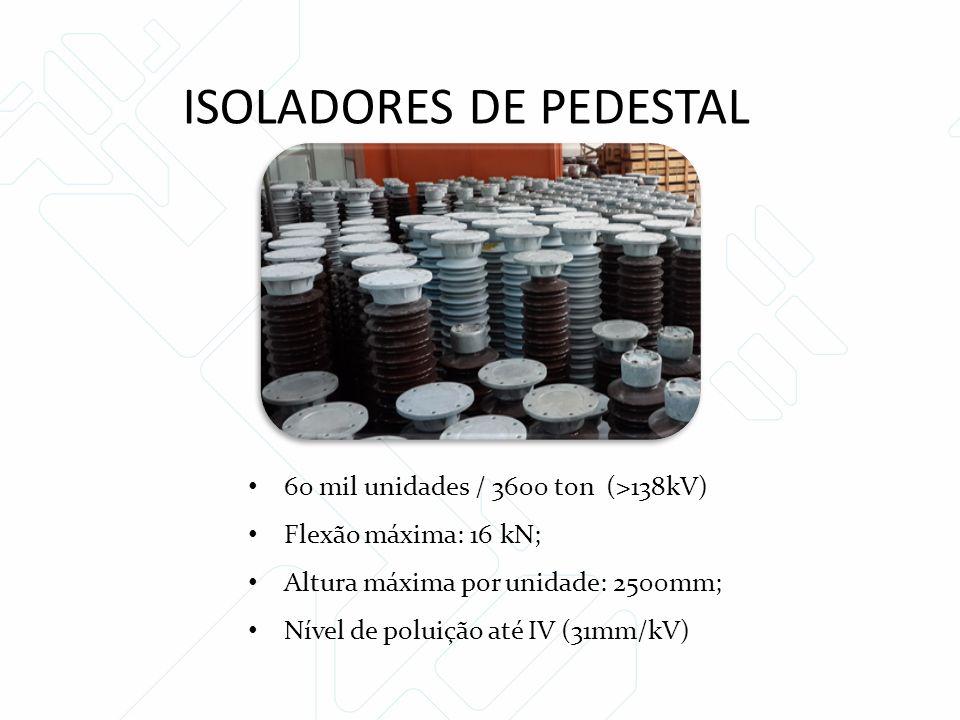 ISOLADORES DE PEDESTAL