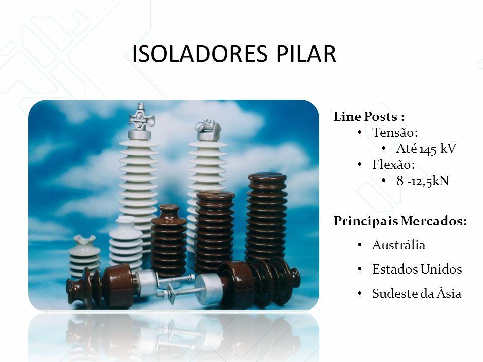 ISOLADORES PILAR Line Posts : Tensão: Até 145 kV Flexão: 8~12,5kN