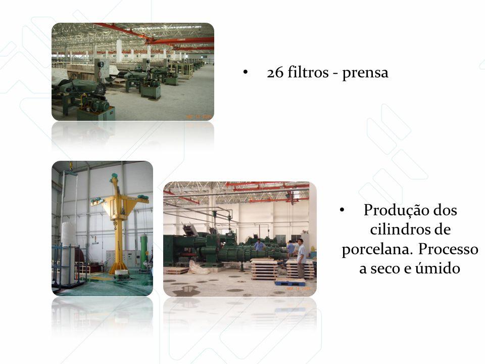Produção dos cilindros de porcelana. Processo a seco e úmido