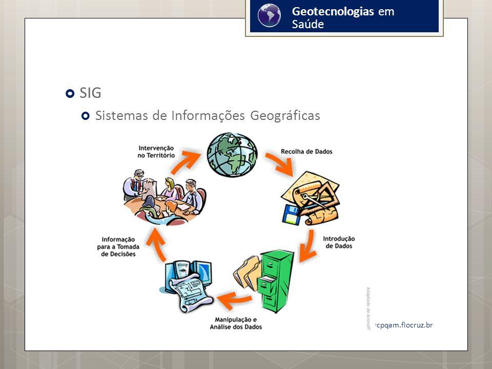 SIG Sistemas de Informações Geográficas Geotecnologias em Saúde