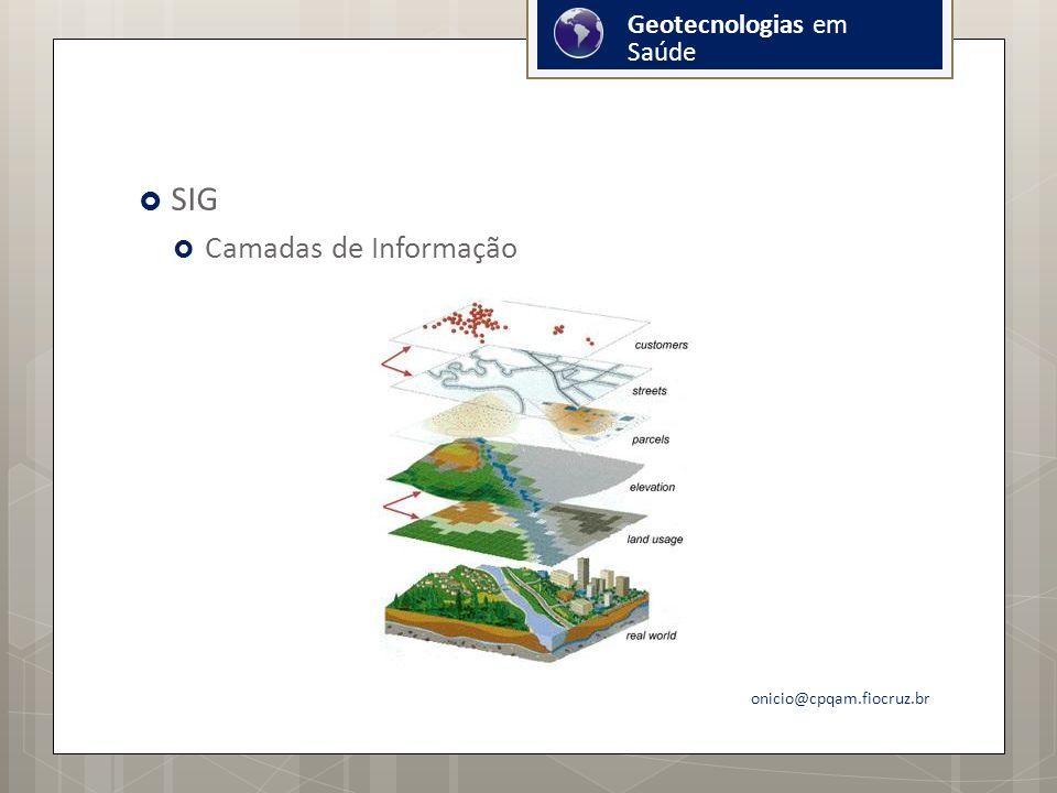 SIG Camadas de Informação Geotecnologias em Saúde