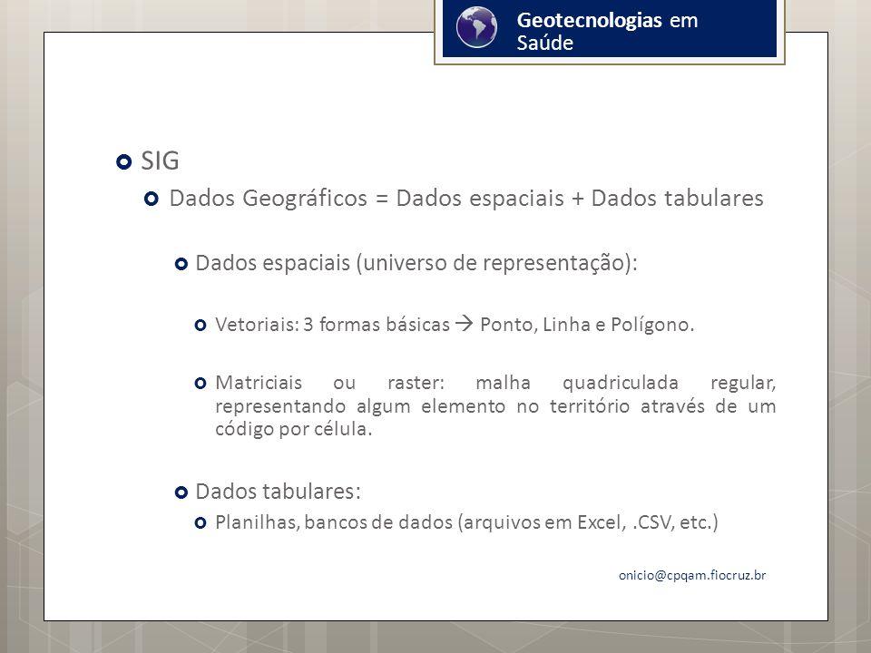 SIG Dados Geográficos = Dados espaciais + Dados tabulares
