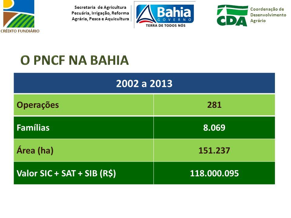 O PNCF NA BAHIA 2002 a 2013 Operações 281 Famílias 8.069 Área (ha)