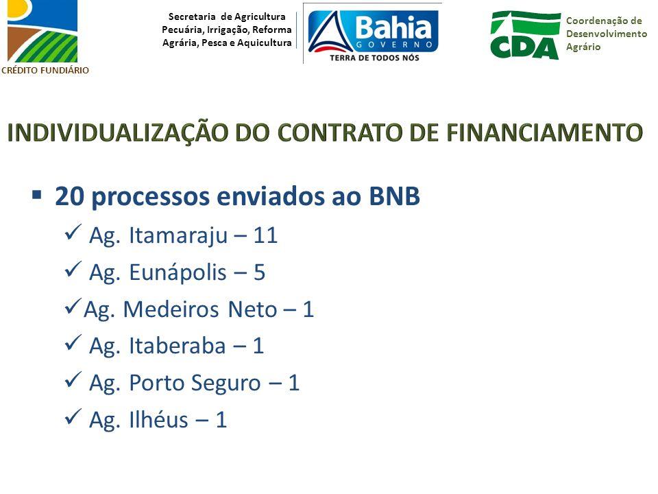 20 processos enviados ao BNB