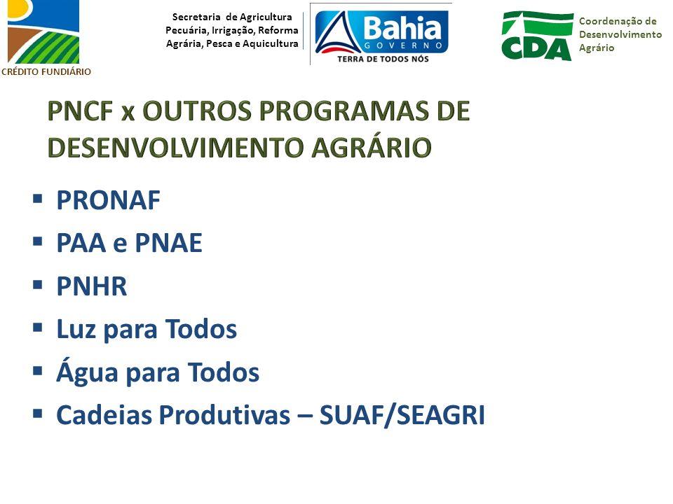 PNCF x OUTROS PROGRAMAS DE DESENVOLVIMENTO AGRÁRIO
