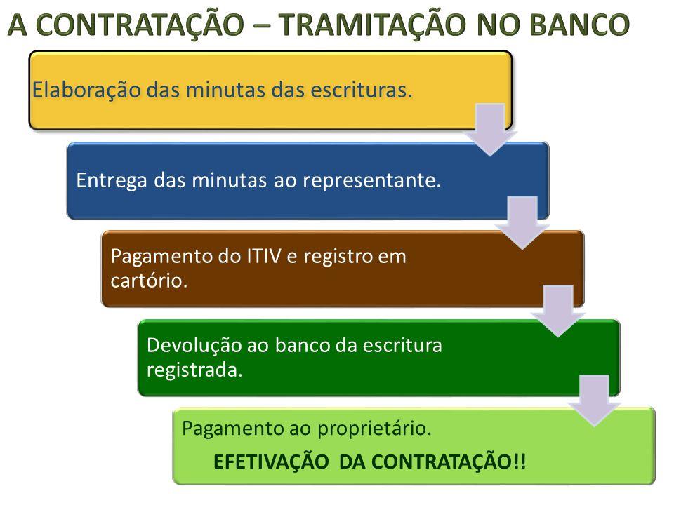 EFETIVAÇÃO DA CONTRATAÇÃO!!