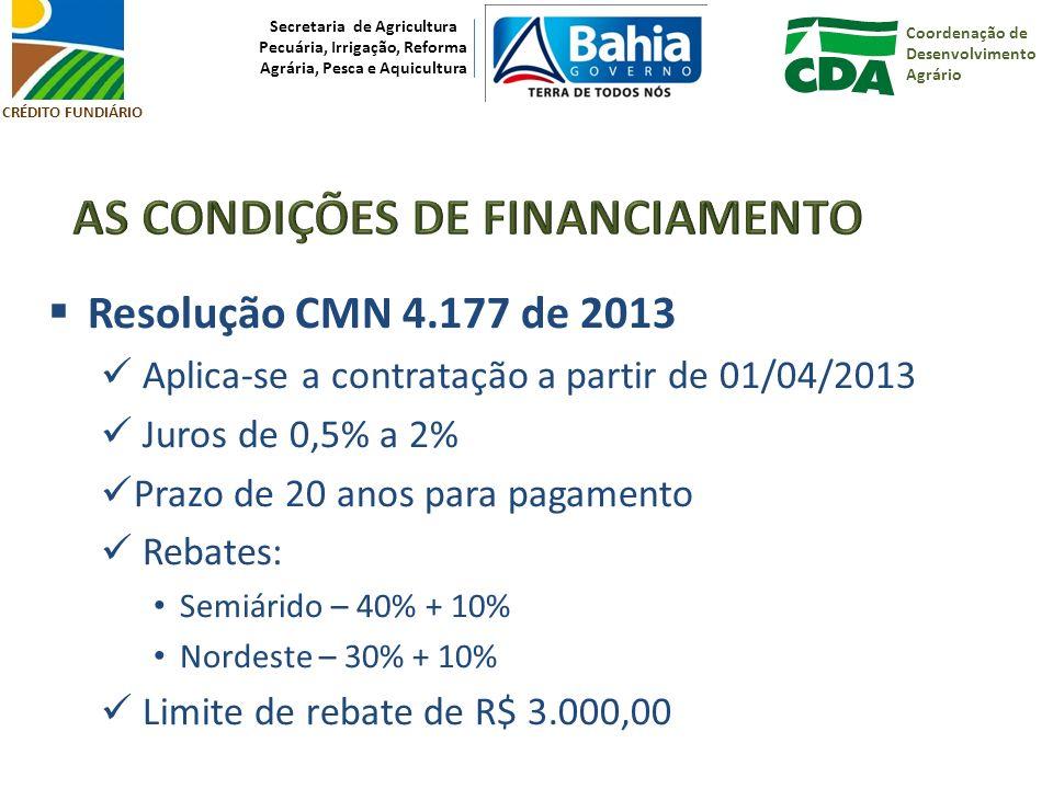 AS CONDIÇÕES DE FINANCIAMENTO