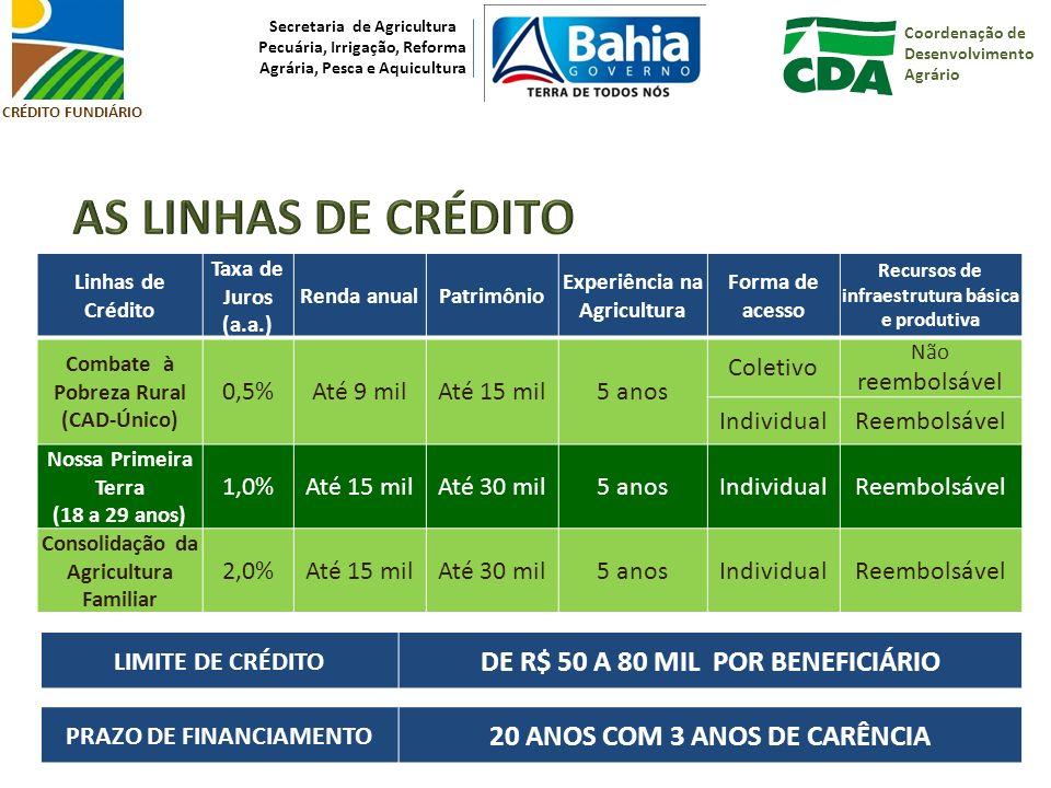 AS LINHAS DE CRÉDITO DE R$ 50 A 80 MIL POR BENEFICIÁRIO
